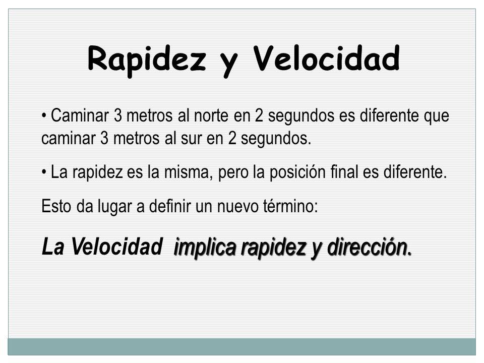 Rapidez y Velocidad La Velocidad implica rapidez y dirección.