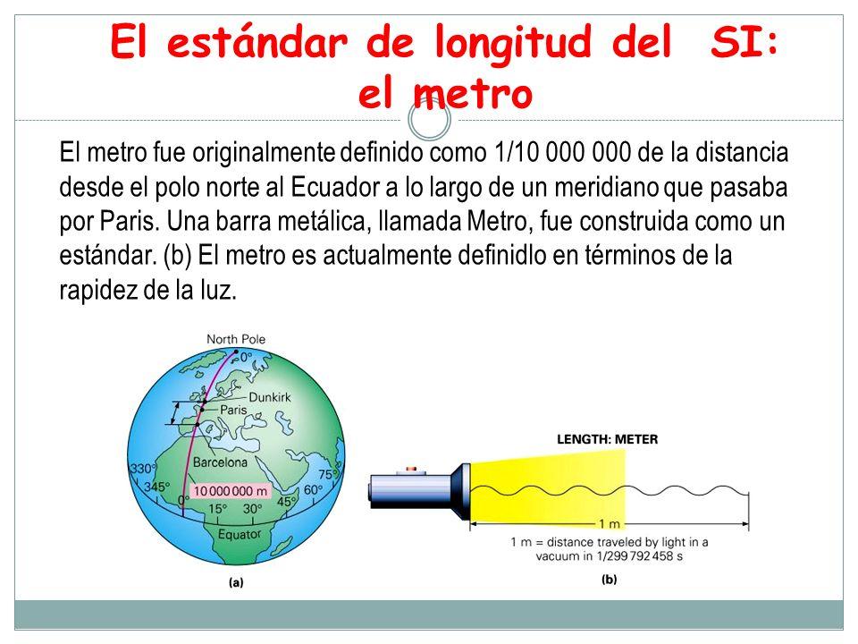 El estándar de longitud del SI: el metro