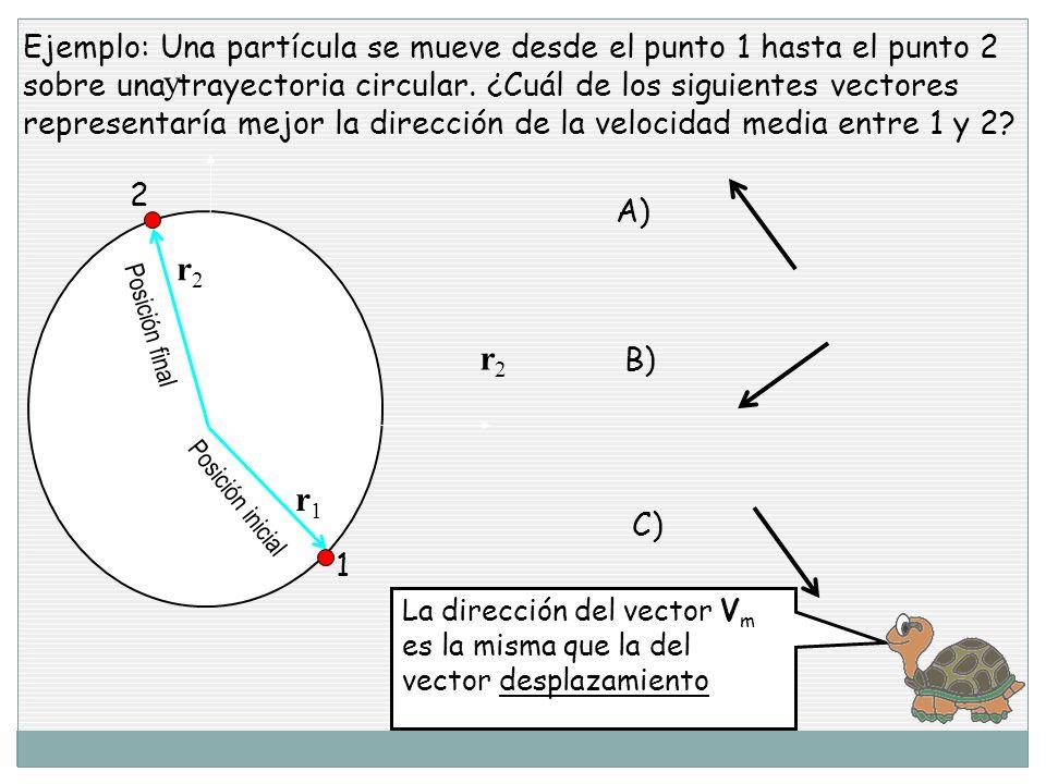 Ejemplo: Una partícula se mueve desde el punto 1 hasta el punto 2 sobre una trayectoria circular. ¿Cuál de los siguientes vectores representaría mejor la dirección de la velocidad media entre 1 y 2