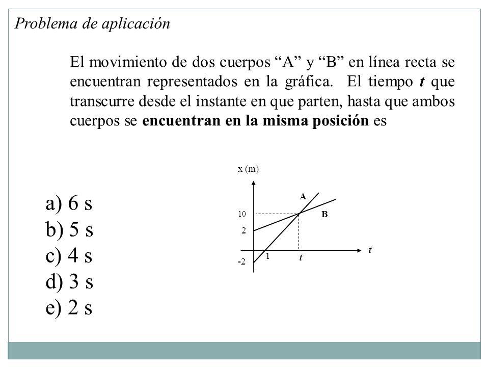 a) 6 s b) 5 s c) 4 s d) 3 s e) 2 s Problema de aplicación