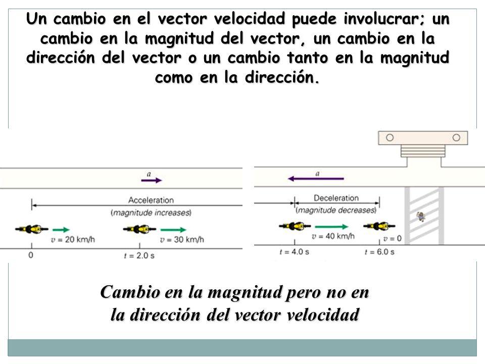 Cambio en la magnitud pero no en la dirección del vector velocidad