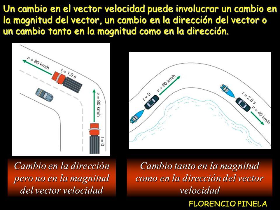 Cambio en la dirección pero no en la magnitud del vector velocidad