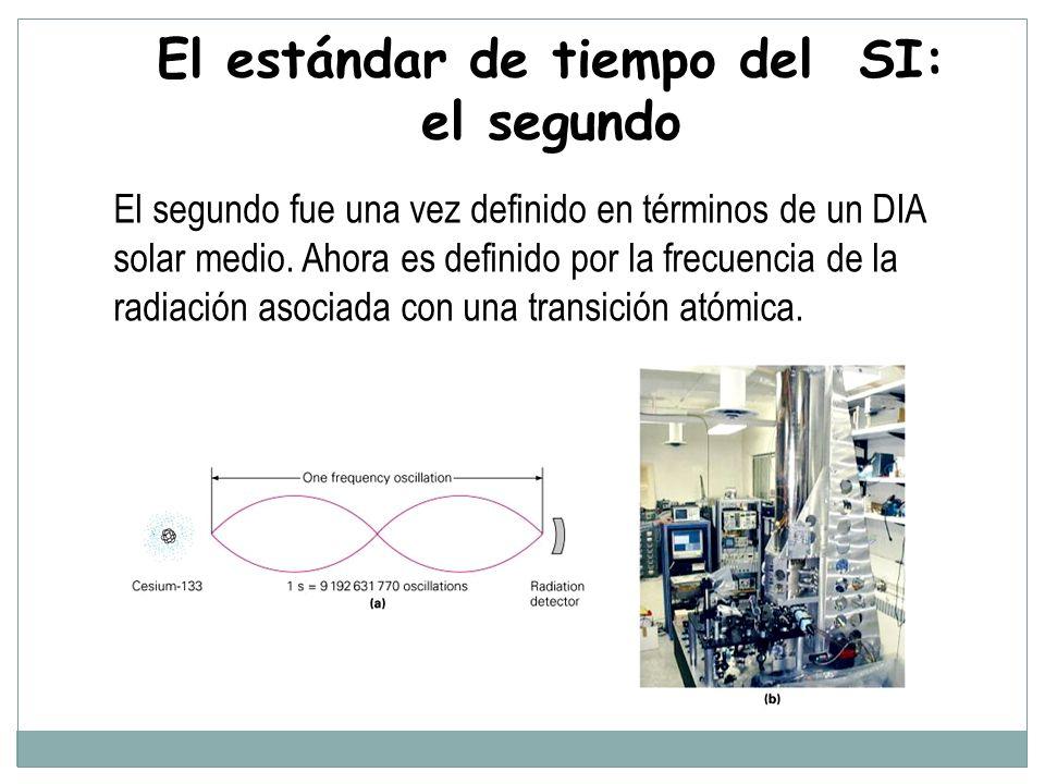 El estándar de tiempo del SI: el segundo