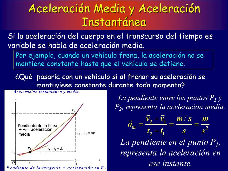 Aceleración Media y Aceleración Instantánea