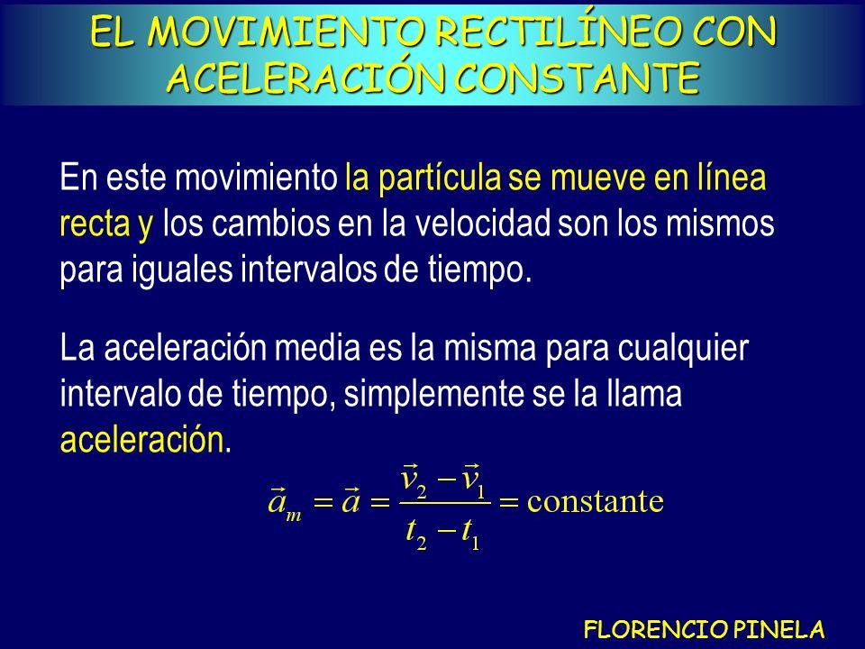 EL MOVIMIENTO RECTILÍNEO CON ACELERACIÓN CONSTANTE
