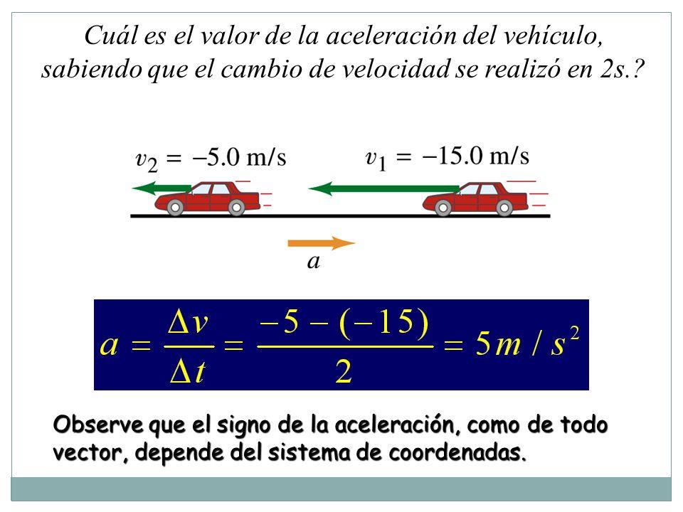 Cuál es el valor de la aceleración del vehículo, sabiendo que el cambio de velocidad se realizó en 2s.