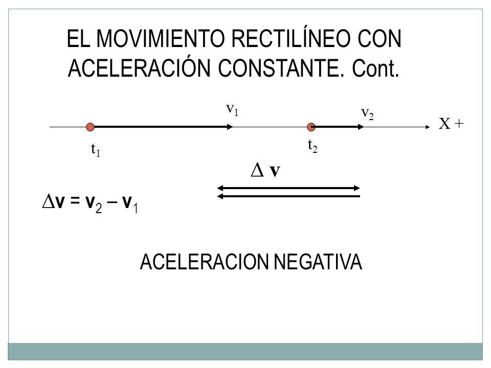 EL MOVIMIENTO RECTILÍNEO CON ACELERACIÓN CONSTANTE. Cont.