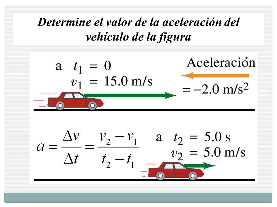 Determine el valor de la aceleración del vehículo de la figura