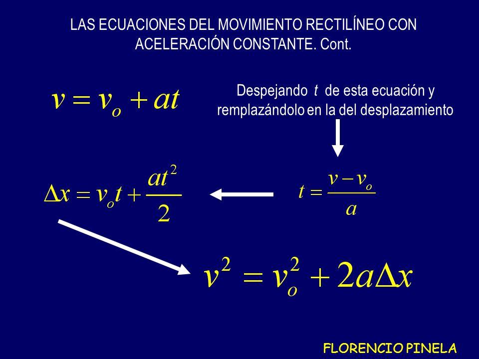 Despejando t de esta ecuación y remplazándolo en la del desplazamiento