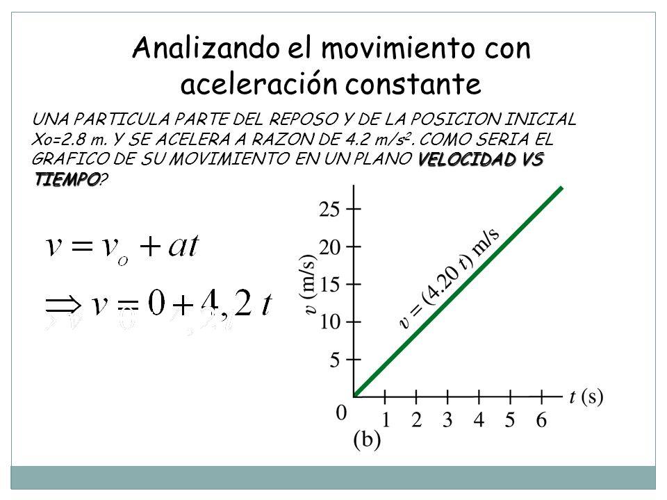 Analizando el movimiento con aceleración constante