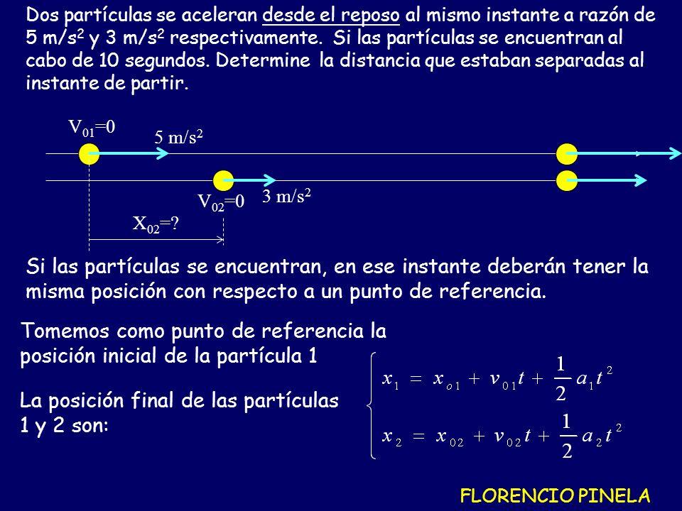 Tomemos como punto de referencia la posición inicial de la partícula 1