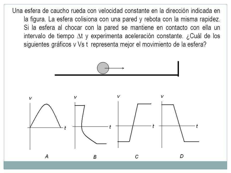Una esfera de caucho rueda con velocidad constante en la dirección indicada en la figura.