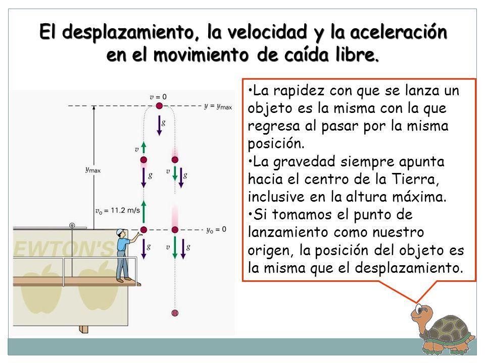 El desplazamiento, la velocidad y la aceleración en el movimiento de caída libre.