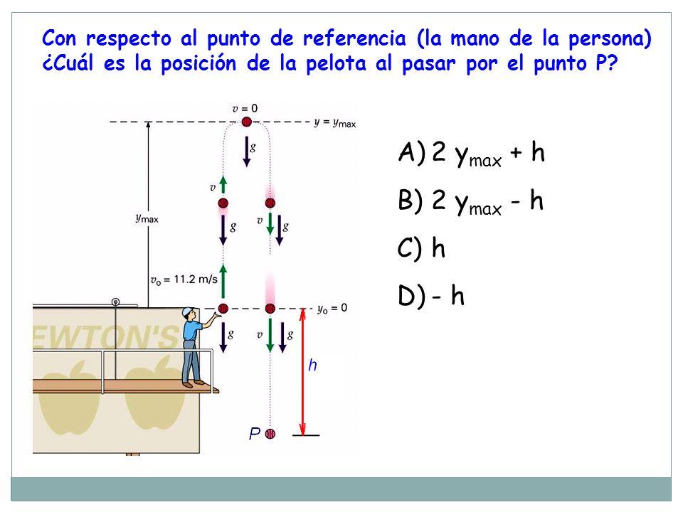 Con respecto al punto de referencia (la mano de la persona) ¿Cuál es la posición de la pelota al pasar por el punto P
