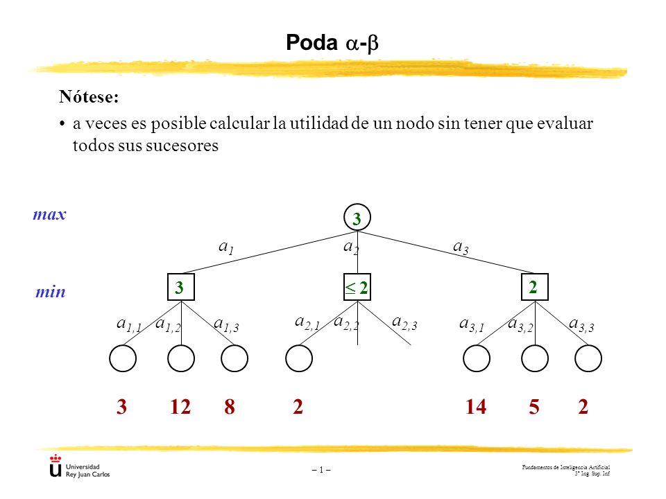 Poda a-b Nótese: a veces es posible calcular la utilidad de un nodo sin tener que evaluar todos sus sucesores.