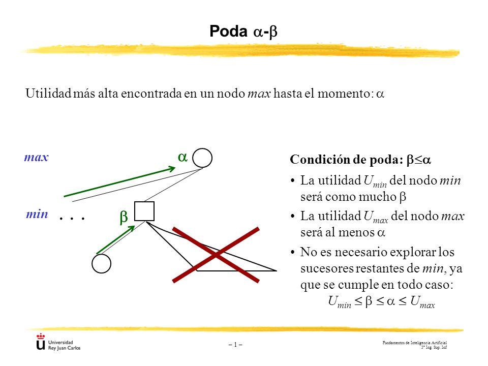 Poda a-b Utilidad más alta encontrada en un nodo max hasta el momento: a. max. a. Condición de poda: ba.