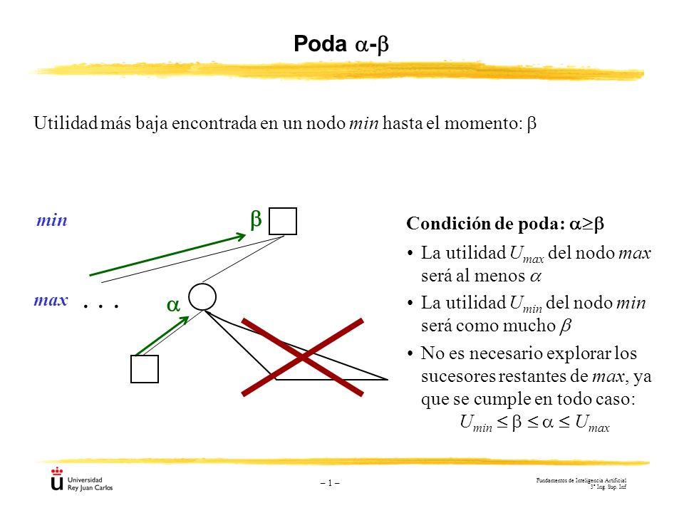 Poda a-b Utilidad más baja encontrada en un nodo min hasta el momento: b. min. b. Condición de poda: ab.