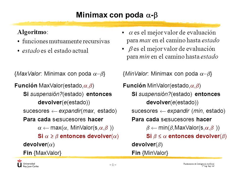Minimax con poda a-b Algoritmo: