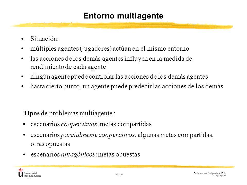 Entorno multiagente Situación: