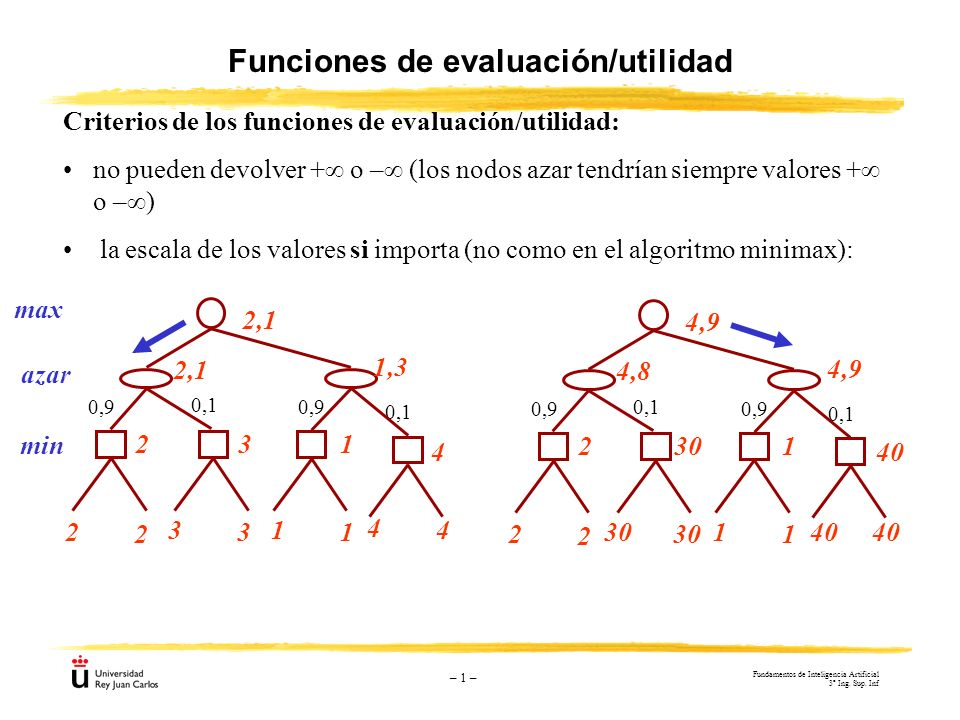 Funciones de evaluación/utilidad