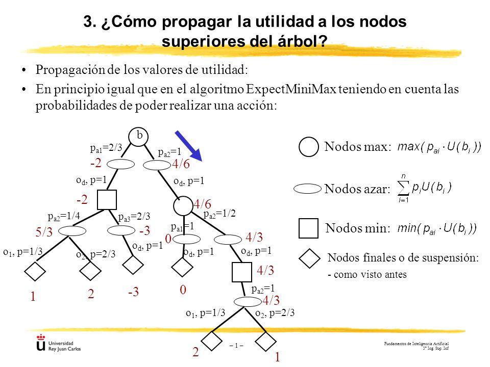 3. ¿Cómo propagar la utilidad a los nodos superiores del árbol
