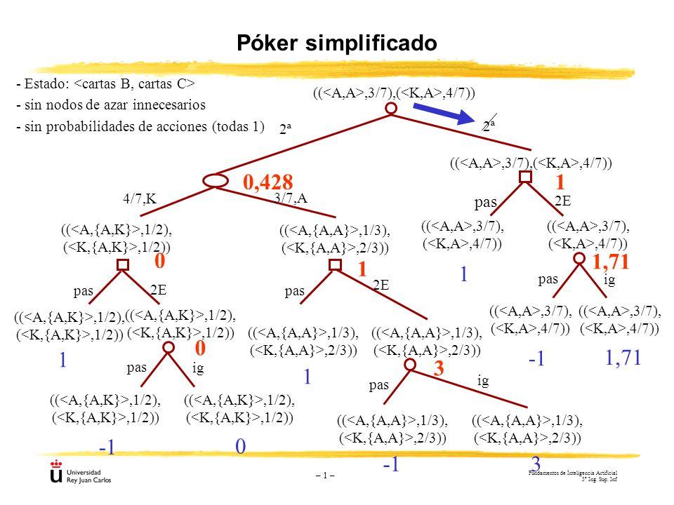 Póker simplificado 0,428 1 1,71 1 1 -1 1,71 1 -1 3 1 -1 3 pas
