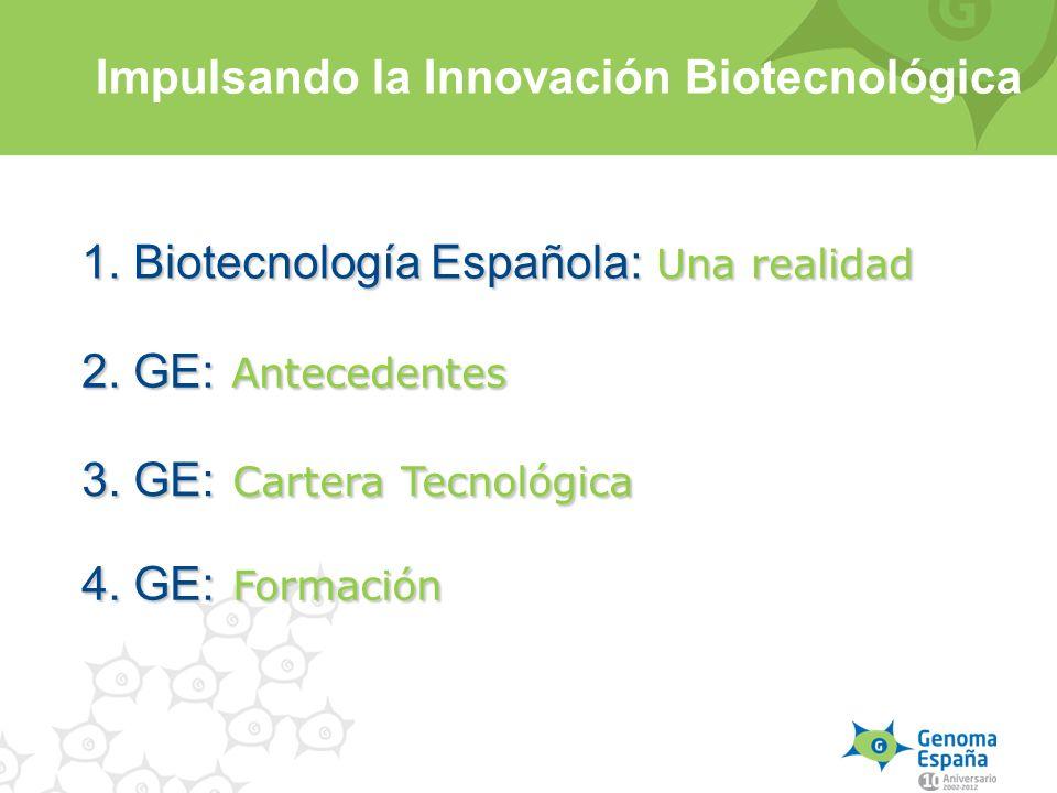 Impulsando la Innovación Biotecnológica