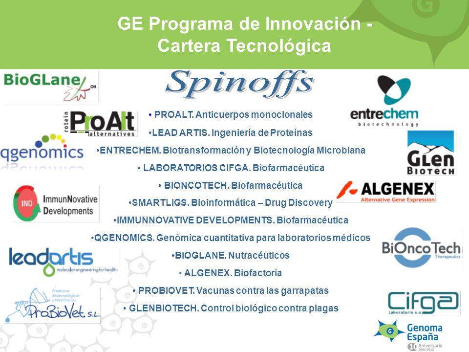 Spinoffs GE Programa de Innovación - Cartera Tecnológica