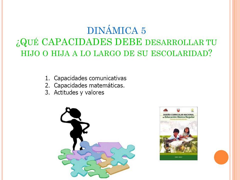 DINÁMICA 5 ¿Qué CAPACIDADES DEBE desarrollar tu hijo o hija a lo largo de su escolaridad