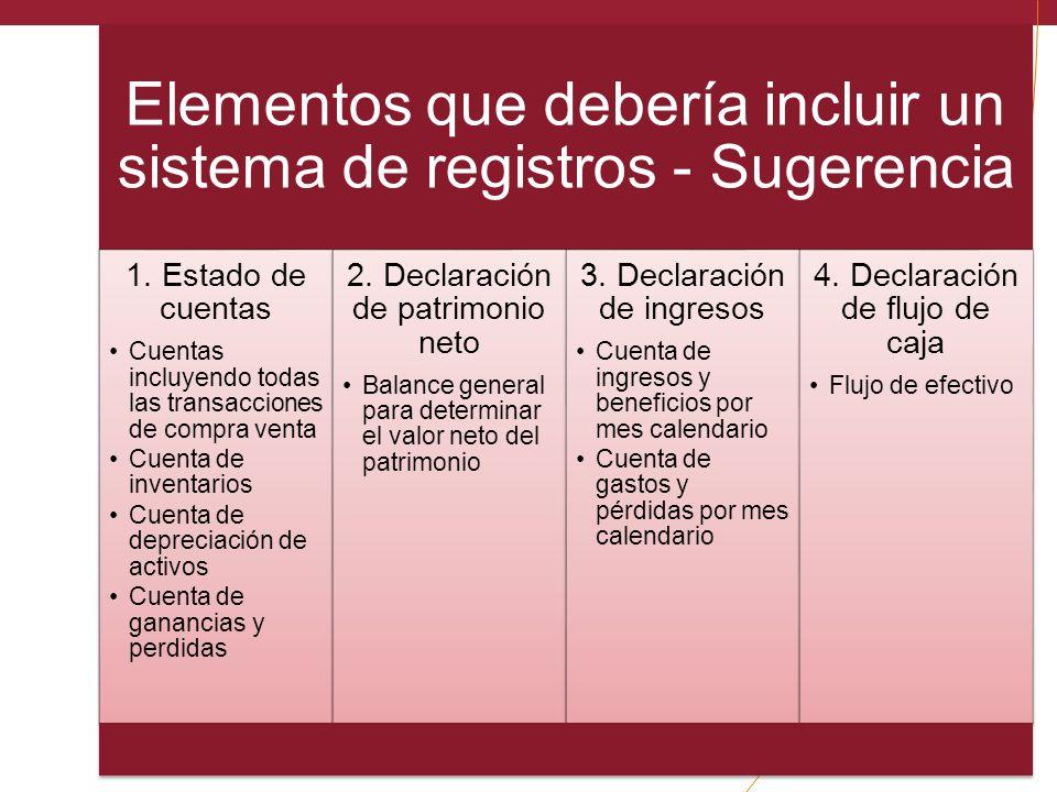 Elementos que debería incluir un sistema de registros - Sugerencia