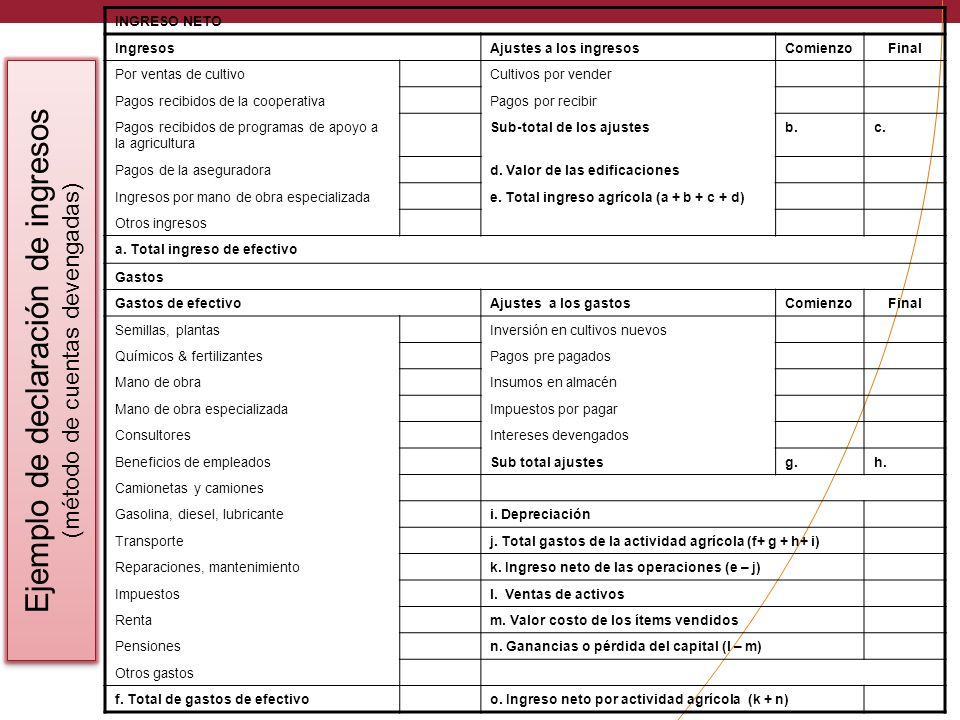 Ejemplo de declaración de ingresos (método de cuentas devengadas)