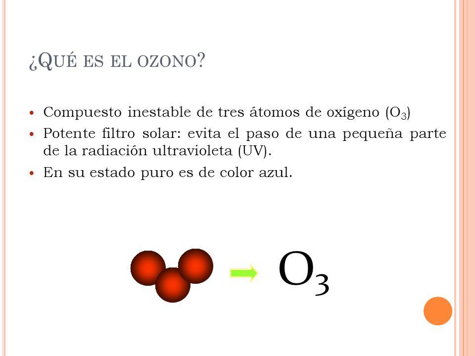 ¿Qué es el ozono Compuesto inestable de tres átomos de oxígeno (O3)