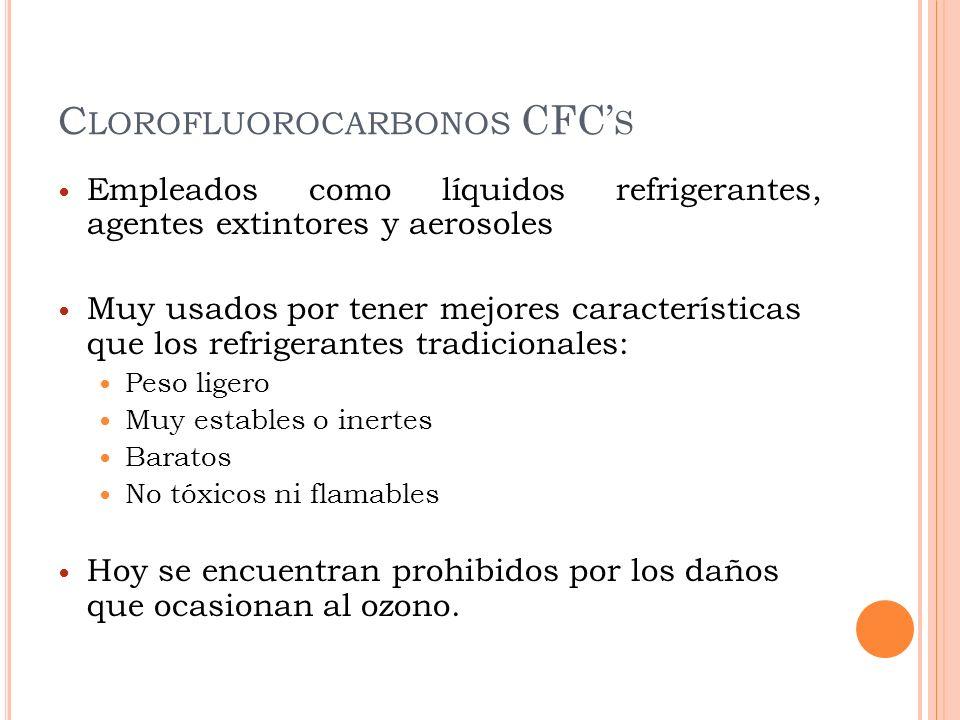 Clorofluorocarbonos CFC's
