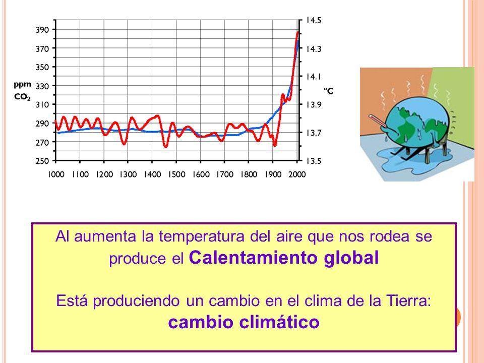 Está produciendo un cambio en el clima de la Tierra: cambio climático