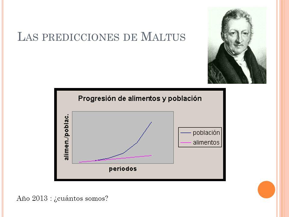 Las predicciones de Maltus