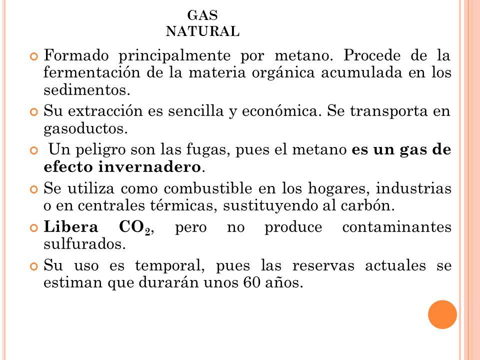 Su extracción es sencilla y económica. Se transporta en gasoductos.