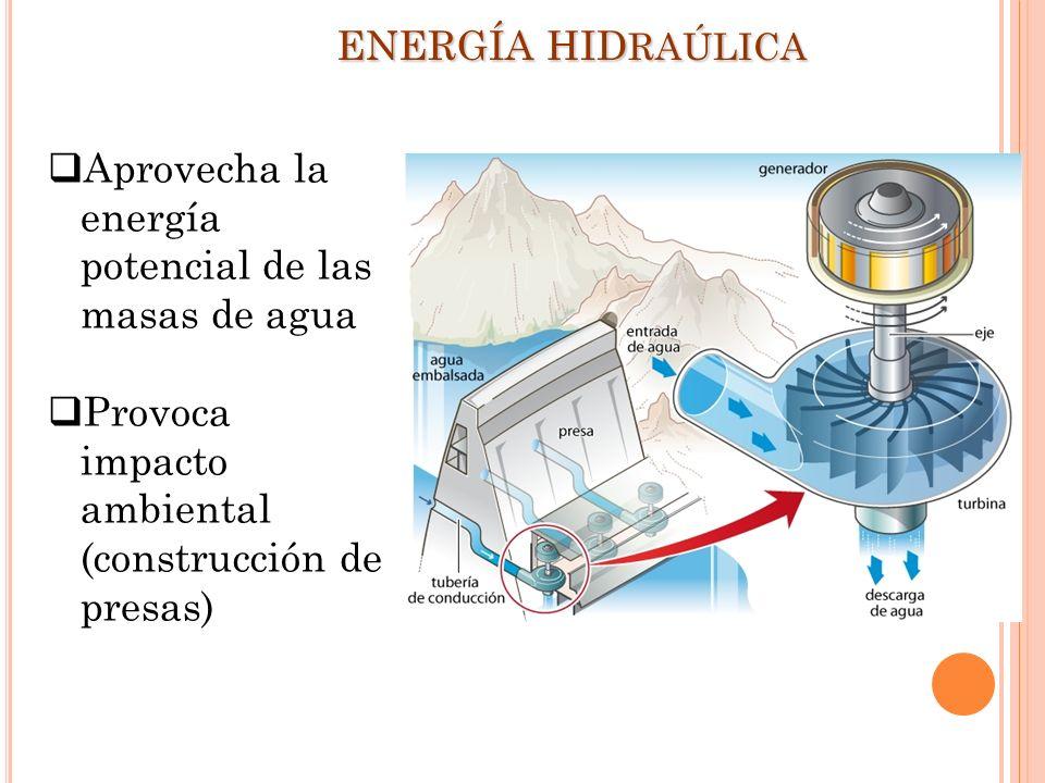 ENERGÍA HIDraúlica Aprovecha la energía potencial de las masas de agua.