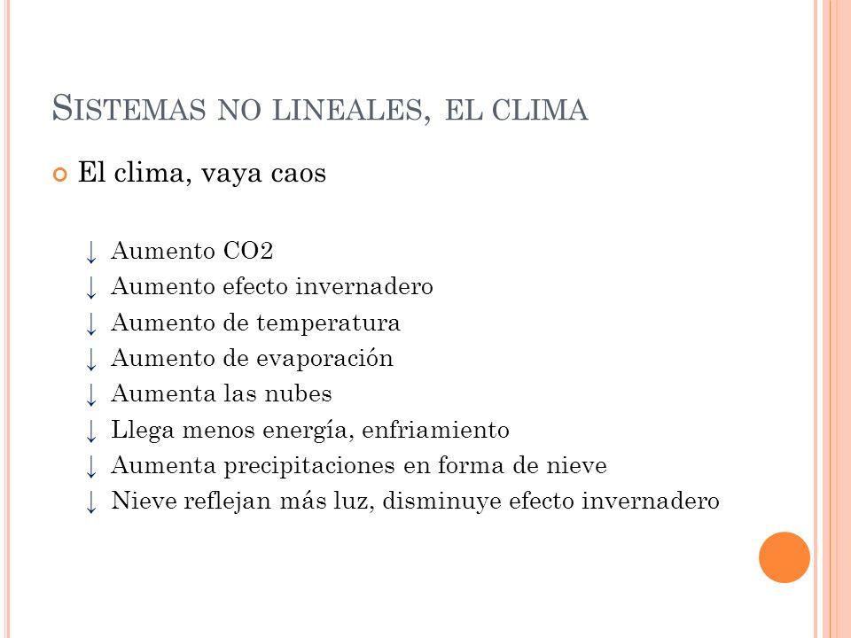 Sistemas no lineales, EL CLIMA