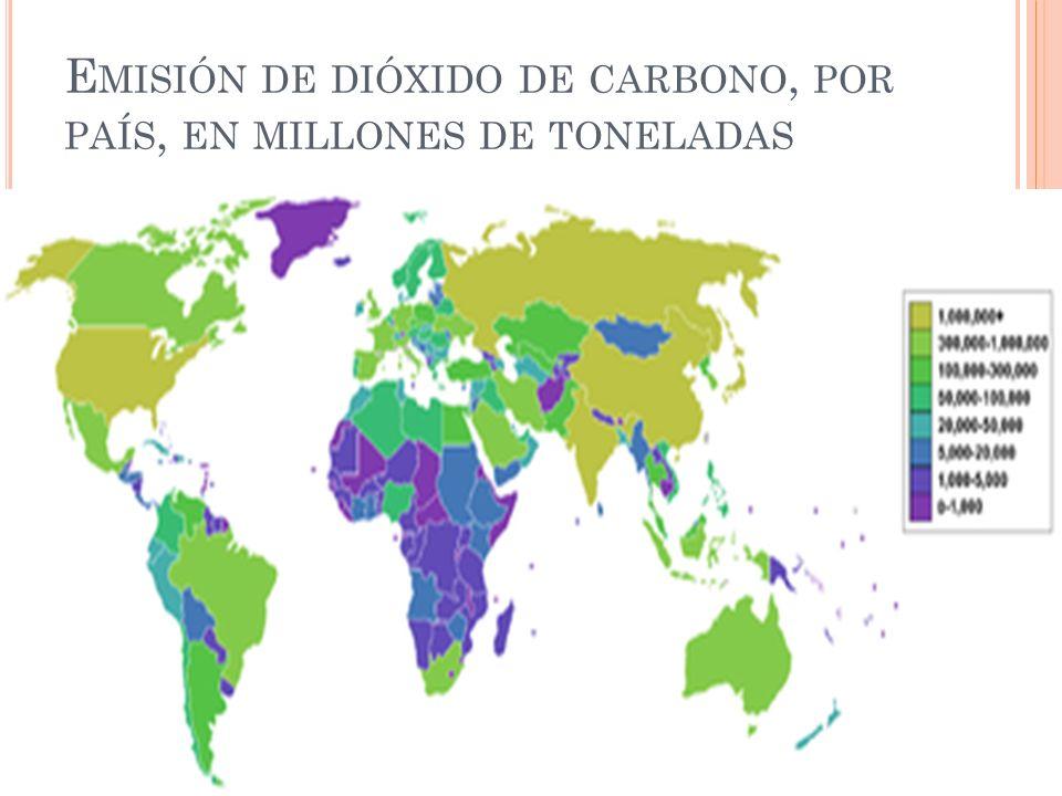Emisión de dióxido de carbono, por país, en millones de toneladas