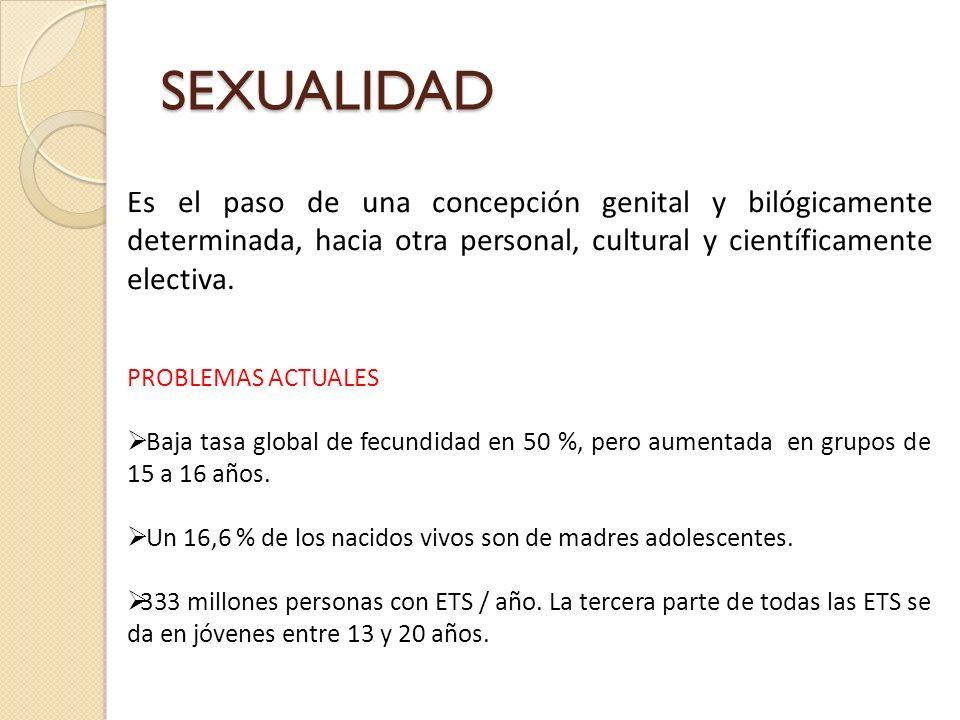 SEXUALIDAD Es el paso de una concepción genital y bilógicamente determinada, hacia otra personal, cultural y científicamente electiva.