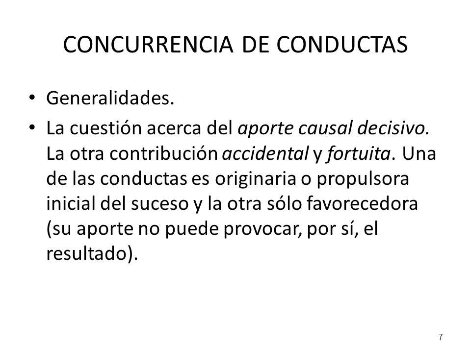 CONCURRENCIA DE CONDUCTAS
