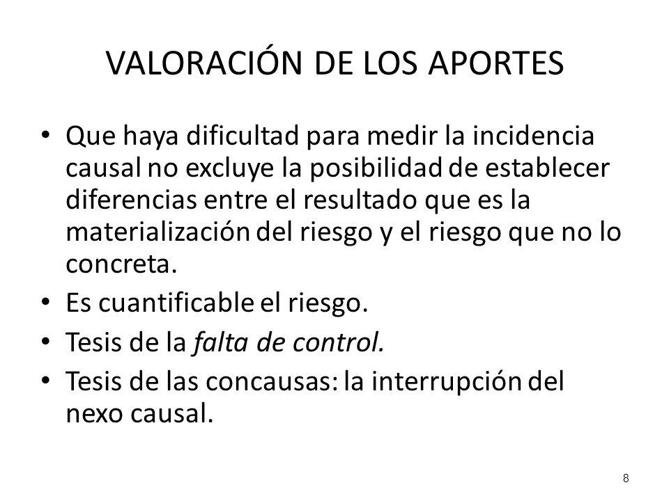 VALORACIÓN DE LOS APORTES