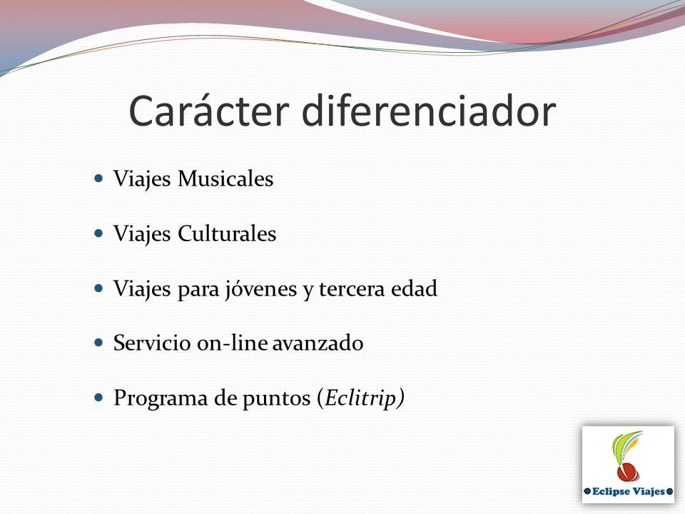 Carácter diferenciador