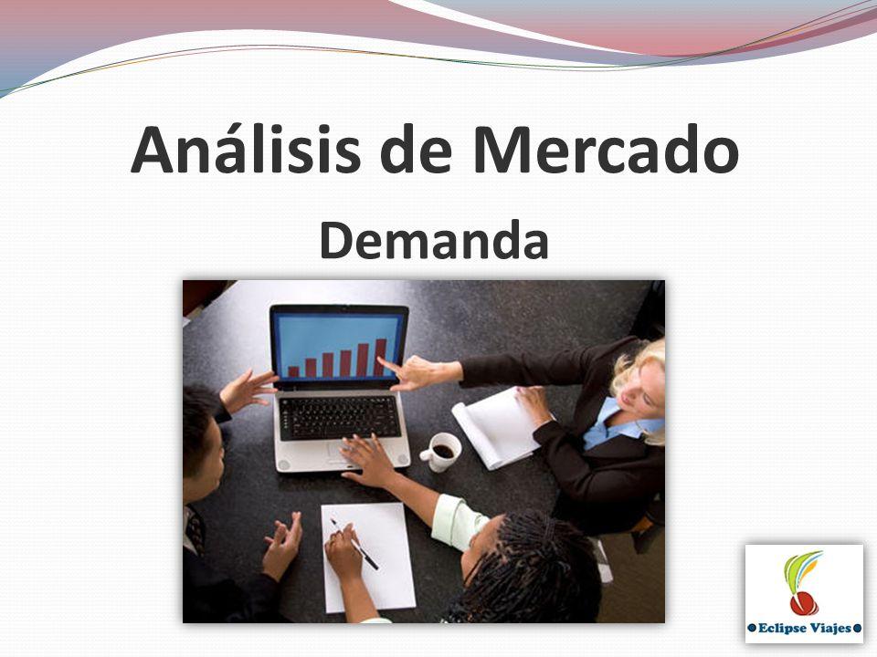 Análisis de Mercado Demanda
