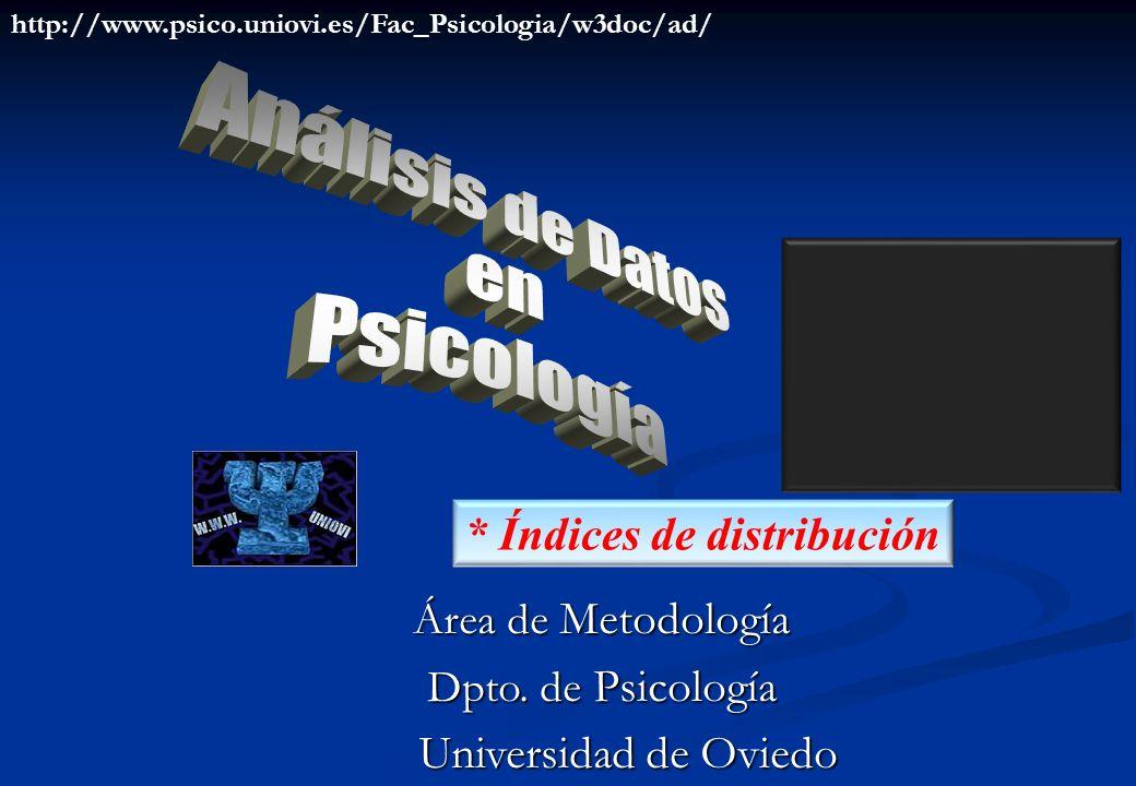 Análisis de Datos en Psicología * Índices de distribución