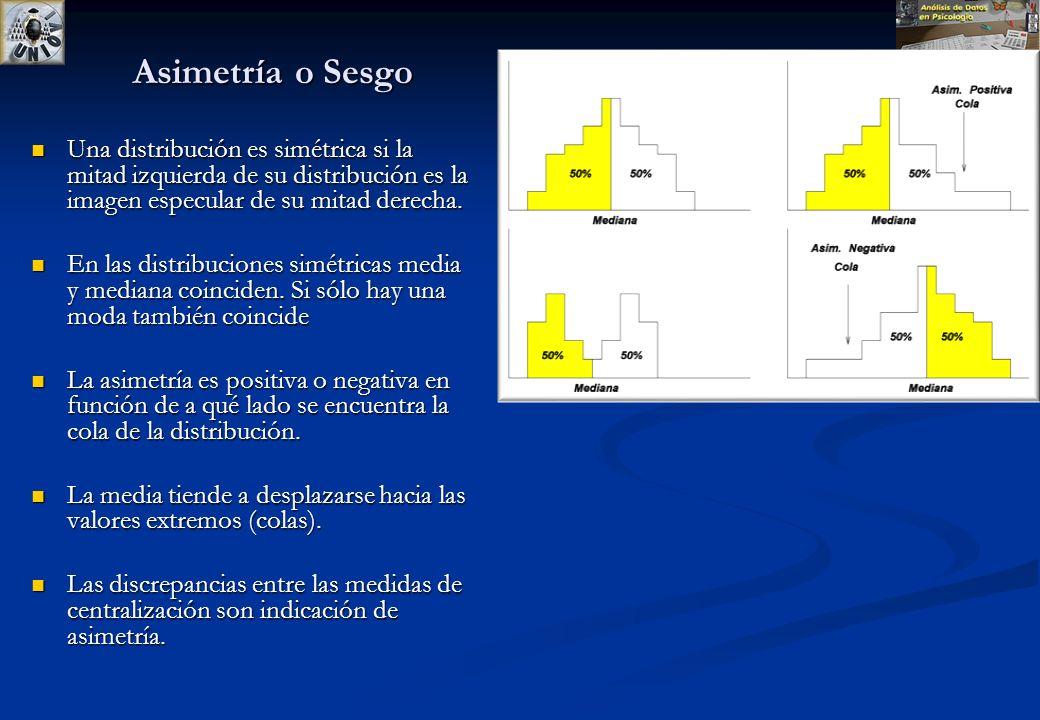 Asimetría o Sesgo Una distribución es simétrica si la mitad izquierda de su distribución es la imagen especular de su mitad derecha.