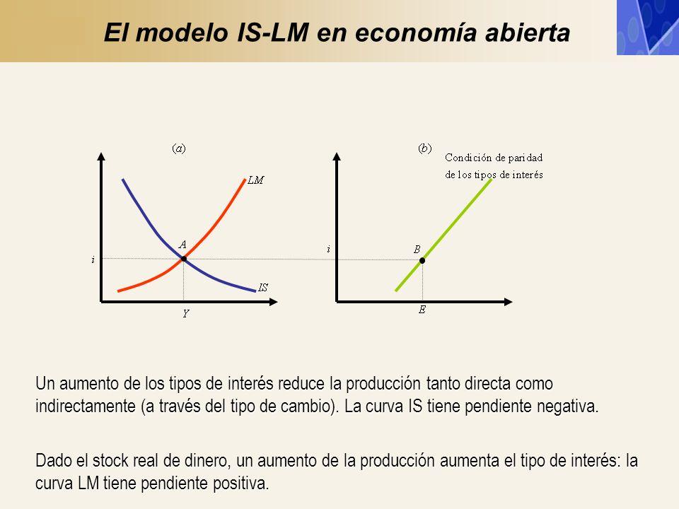 El modelo IS-LM en economía abierta