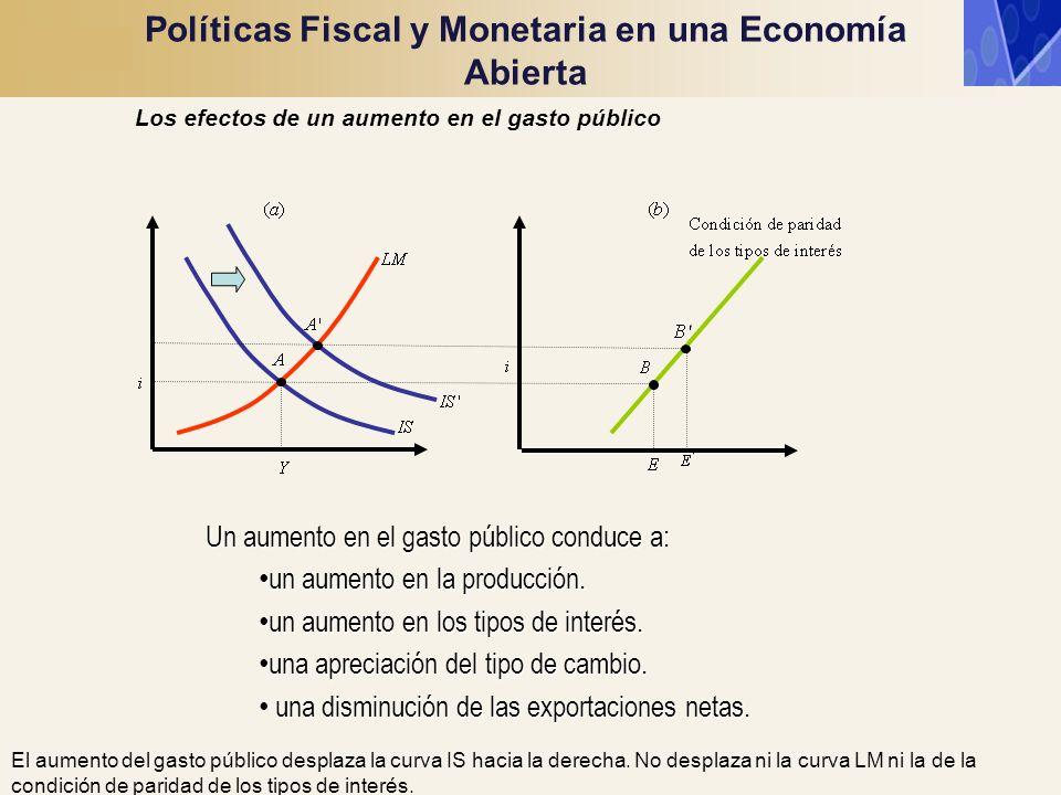 Políticas Fiscal y Monetaria en una Economía Abierta
