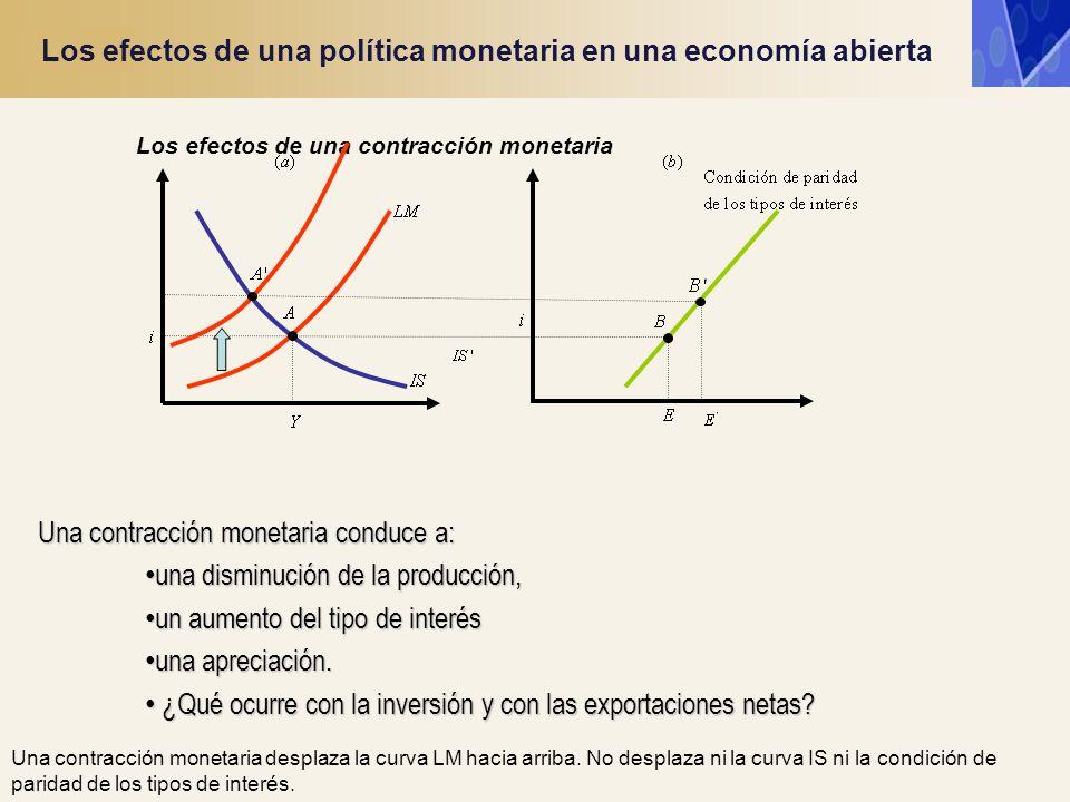 Los efectos de una política monetaria en una economía abierta