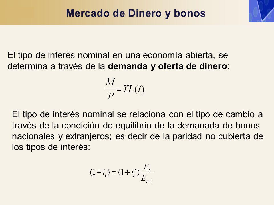 Mercado de Dinero y bonos